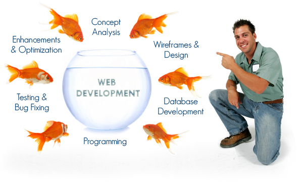 Simple-Things-to-Know-About-Website-Development