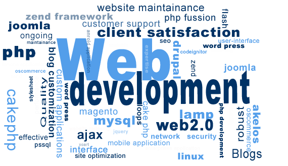 website development in Surat