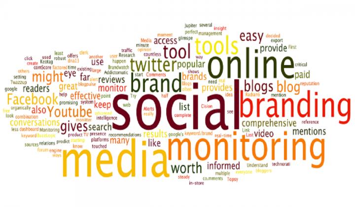 Online Branding in Surat